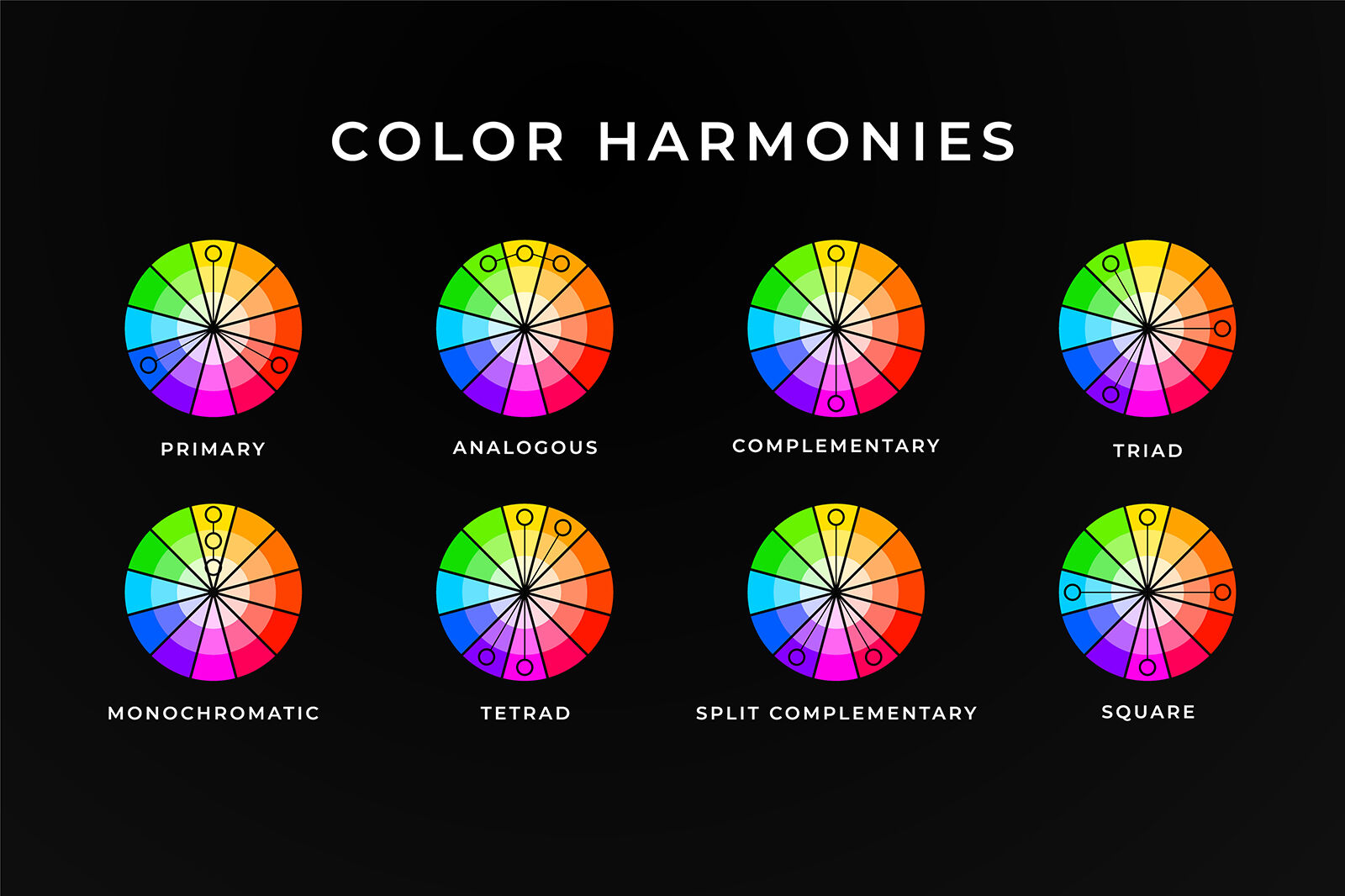 color, theory, wheel, harmonies, properties, colorwheel, picker, colour, icon, selector, assistant, information, harmony, primary...