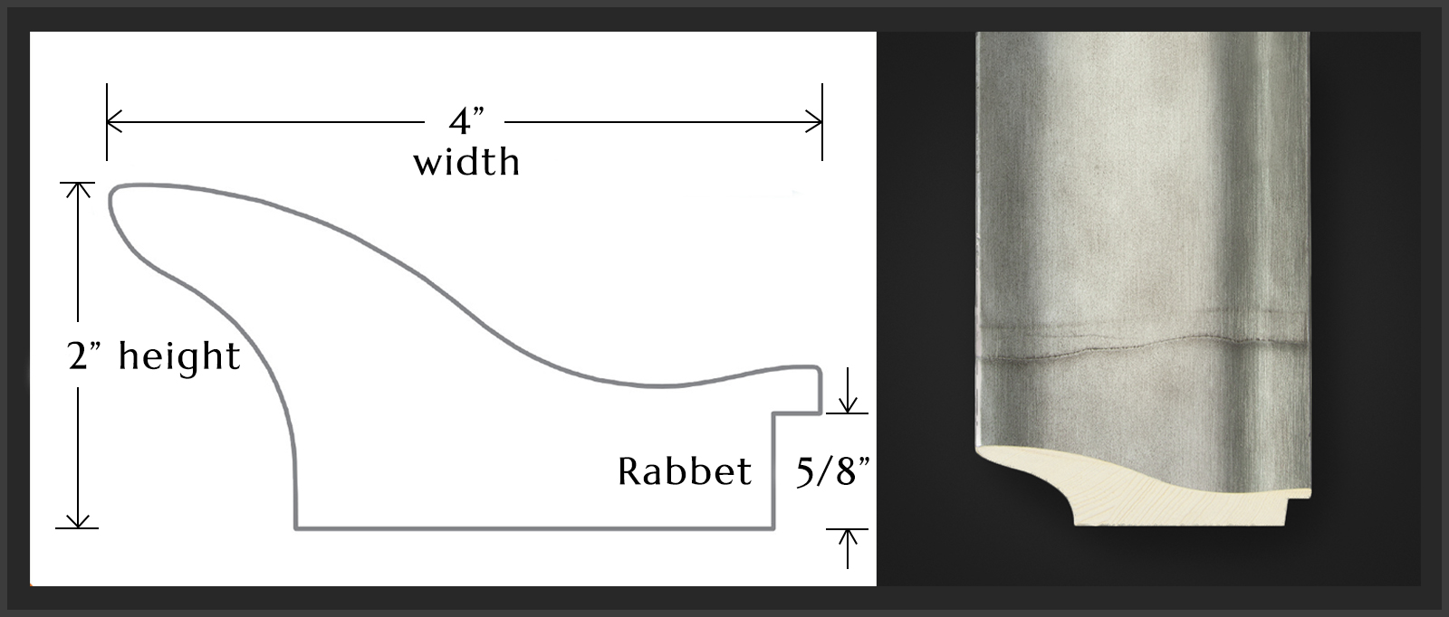 Diagram illustrating how a picture frame is measured for width, height and rabbet depth.