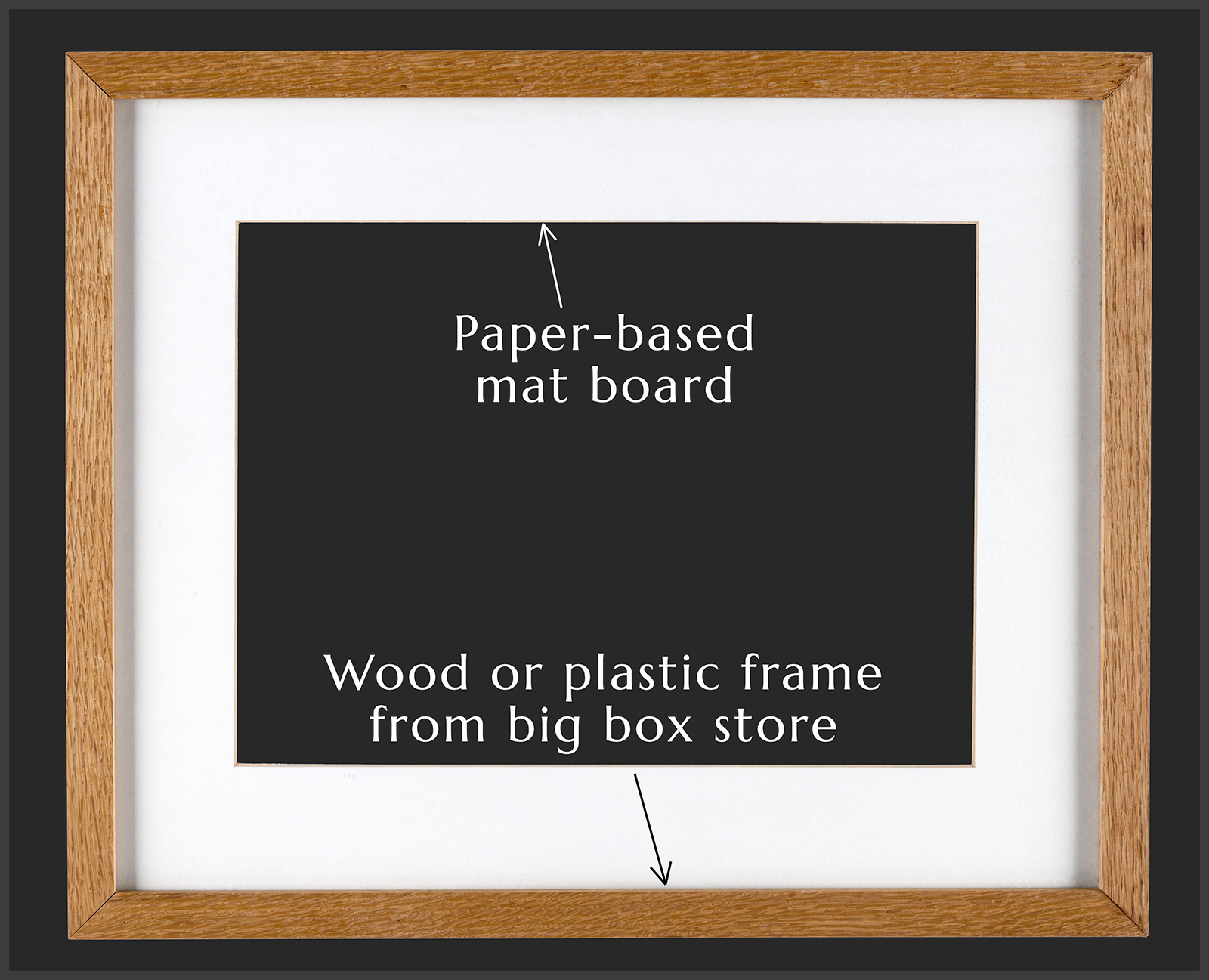 Diagram with empty brown oak picture frame and white matte board to illustrate craft or box store purchase.